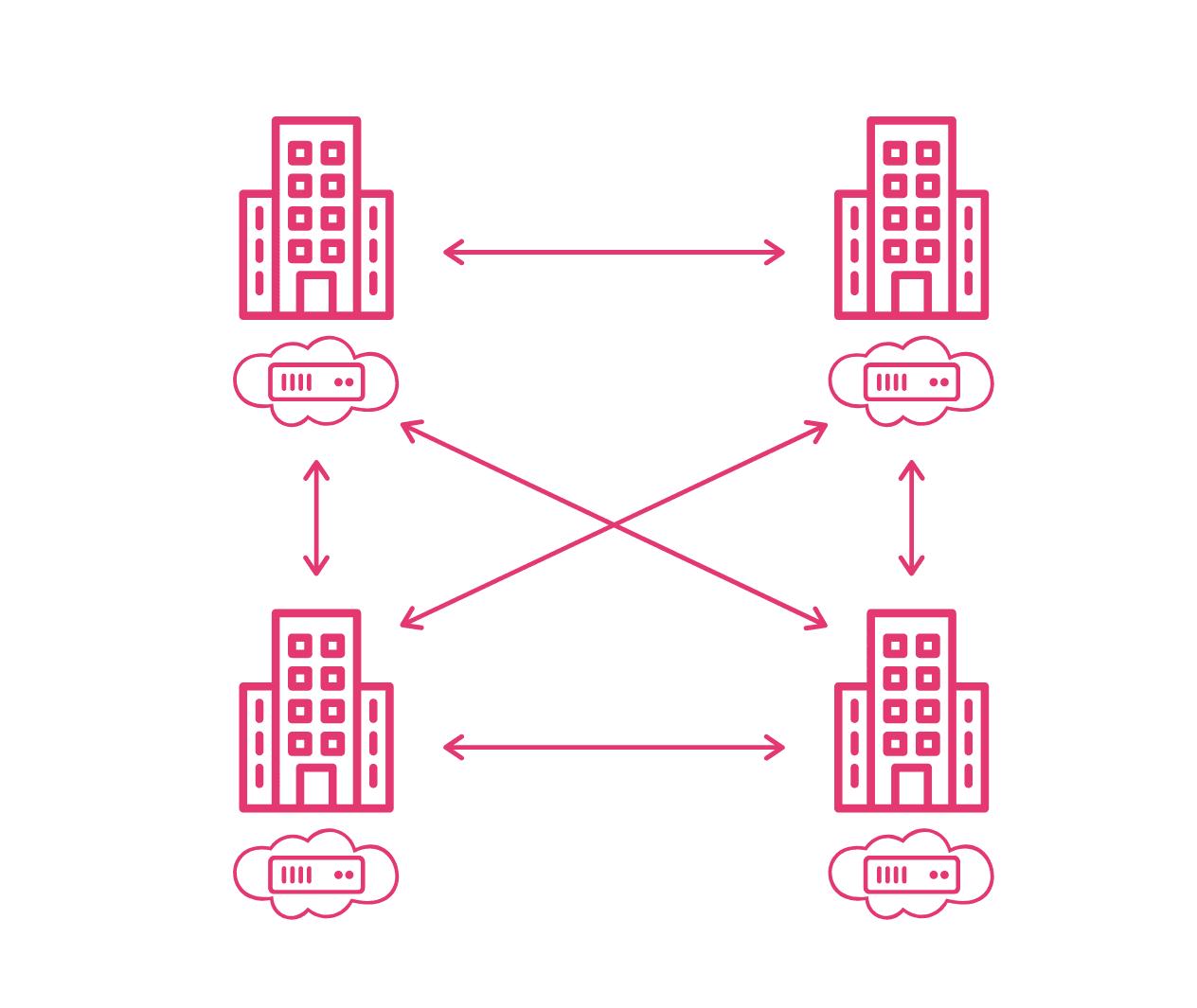 schéma d'un réseau d'entreprise LAN2LAN
