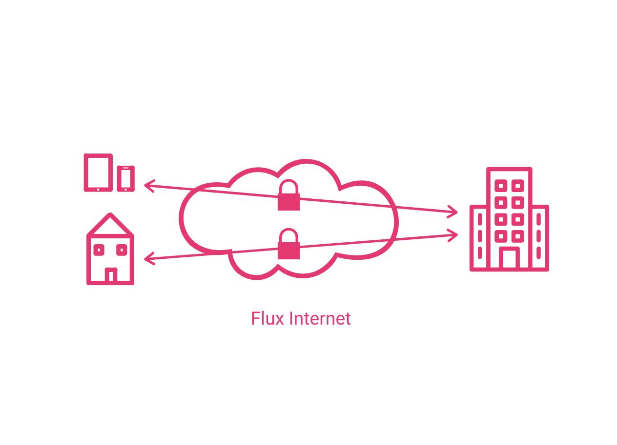 schéma d'un réseau VPN
